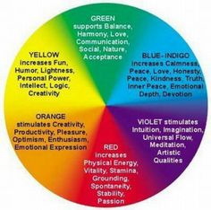 Learn to Heal with Reiki - Reiki: Amazing Secret Discovered by Middle-Aged Construction Worker Releases Healing Energy Through The Palm of His Hands. Cures Diseases and Ailments Just By Touching Them. And Even Heals People Over Vast Distances. Color Meaning Chart, Aura Colors Meaning, Colour Chart, Yellow Aura Meaning, Yellow Butterfly Meaning, Shape Meaning, Art Thérapeute, Autogenic Training, Kundalini Yoga