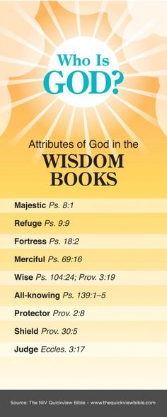 The Quick View Bible » Attributes of God in the Wisdom Books