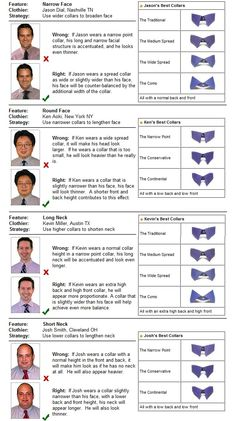 Men's Style Tips: Collar type by face shape. ===> Follow us on Pinterest for Style Tips, Men's Essentials, updates on our SALES etc... ~ VujuWear