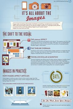 Infographic: The Importance Of Images In Content - DesignTAXI.com