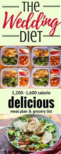The Wedding Diet Meal Plan: Week 1 via @Ally's Cooking
