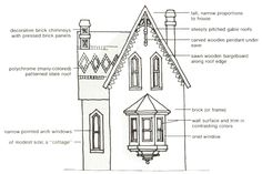 architectural styles represented in LeDroit Park: Victorian gothic