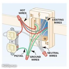 romex wire color code diy pinterest electrical wiring rh pinterest com wiring a electrical outlet in series how to wire a power outlet