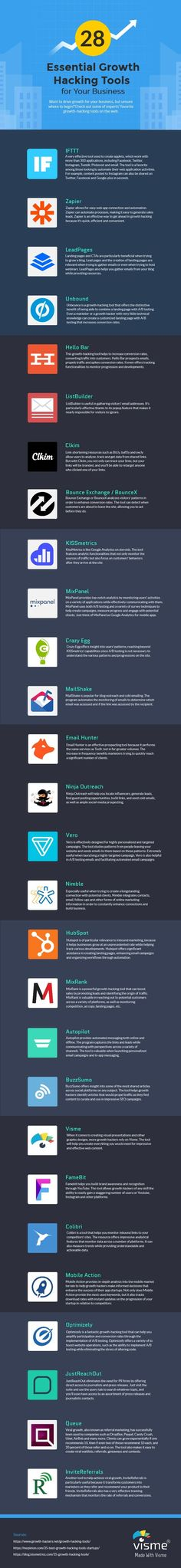 28 Essential Growth Hacking Tools to Rapidly Build Your Business [Infographic] Internet Marketing Company, Sales And Marketing, Marketing Tools, Content Marketing, Online Marketing, Digital Marketing, Affiliate Marketing, Mail Marketing, Marketing Strategies