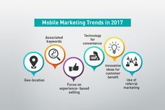 Mobile Marketing Trends in 2017  #IdeateLabs #DigitalMarketing #MobileMarketing #Trends #mobile #GrowthHacking