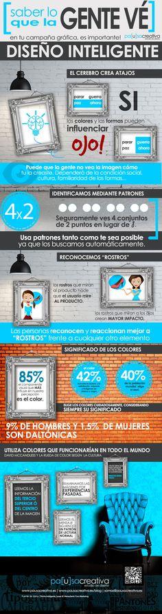 Diseño inteligente: ¿sabes lo que la gente ve? #infografia #infographic #design vía: www.pausacreativa.es