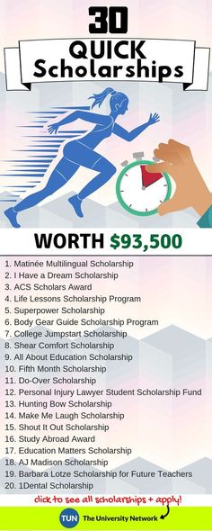 Most of these scholarships will only take a few minutes to apply to. Some just require filling out a form to enter and others require writing less than 500 words. There are no long essays to write for any of these scholarships! Grants For College, Financial Aid For College, College Planning, Education College, College Scholarships, College Tips, Education Degree, College Words, Education Requirements