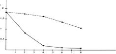 Excellent post from Westin A. Price Foundation by Ramiel Nagel explaining the Why's and How's of soaking and dehydrating nuts, seeds, flours, rices, etc .  Hint: phytic acid and enzyme inhibitors... The graph shows how much phytic acid is reduced in soaked fermented sourdough.