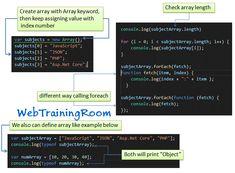 javascript array Create