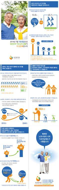 기초연금으로 든든해지는 어르신의 생활 (출처: 보건복지부)