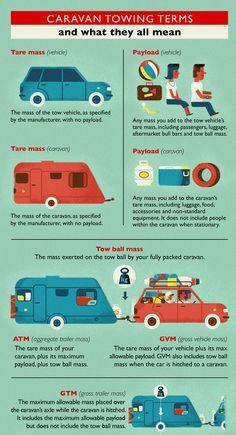 Caravan towing Infographic