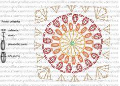 Crochet sunburst granny square detailed tutorial … The Pattern and A tutorial Video … 4 detailed tutorial Videos, one . Crochet Blocks, Granny Square Crochet Pattern, Crochet Diagram, Crochet Stitches Patterns, Crochet Chart, Crochet Squares, Love Crochet, Crochet Motif, Diy Crochet