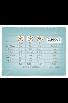 Arbonne vs. Clinique comparison Want to learn more about Arbonne's skincare line and cosmetics? Visit our website at KassieTredrea.arbonne.com/ #Arbonne #skincare