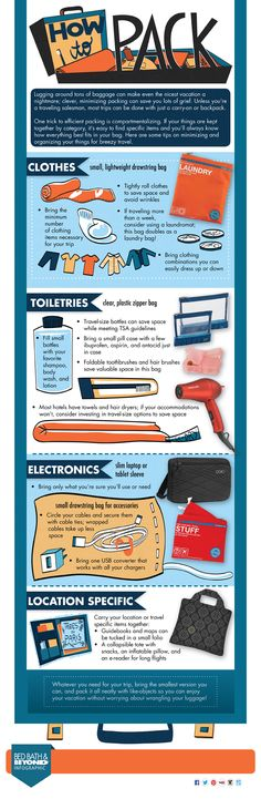 Infographic: How to Pack for Travel