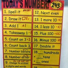 Math number of the day activities
