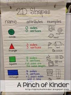 Teaching 2D Shapes in FDK