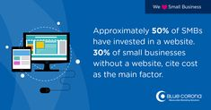 Small businesses investing in a website, 30% say cost is why they don't invest in a website