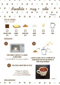 Les ingrédients parfaits pour un après-midi cocooning : un bon film ou une série + un plaid moelleux + un mug cake fondant au chocolat! Après avoir testé plusieurs recettes, j'ai enfin trouvé LA recette parfaite qui se prépare en moins de 5 min! Je vous partage sur le blog ma fiche recette du chocolate mug cake à télécharger en PDF!  Cocooning, tea and chocolate, æ  #chocolate #chocolat #mug #cake #fondant #recipe #recette #food #homemade #faitmaison #cocooning #blog #alinaerium