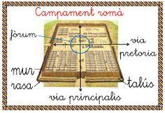 Mi grimorio escolar: EL CAMPAMENTO ROMANO