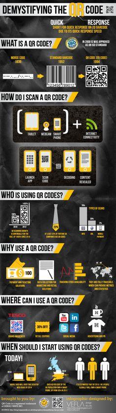 Desmitificando el Código QR - Infografía #marketing #socialmedia