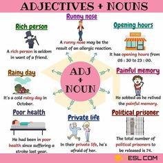 Adjectives and Nouns! Big list of adjective noun combinations in English with examples. Learn these adjective + noun collocations to hep your English sound more fluently and naturally. English Speaking Skills, Advanced English Vocabulary, Teaching English Grammar, English Vocabulary Words, English Language Learning, English Lessons, English Fun, English Writing, English Study