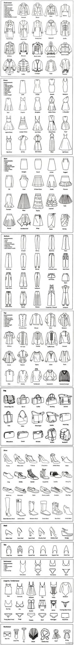 Fashion 101: A quick visualization of what's what.: