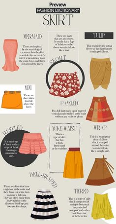 Fashion infographic : Fashion Dictionary: Your Ultimate Guide to Skirts - Fashion design Fashion Terminology, Fashion Terms, Fashion 101, Look Fashion, Trendy Fashion, Fashion Outfits, Fashion Sewing, Fashion Clothes, Fashion Ideas