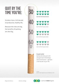 The earlier you #quitsmoking, the better...but there are health benefits at any age!