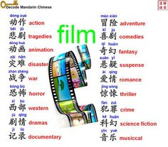 Decode Mandarin Chinese - Page 37 of 60 - Learn Mandarin Chinese much easier, faster and better in less time.