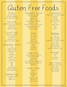 Gluten Free product reviews, restaurant options and recipes. Benefits of eating GF and how to eat a healthyish gluten free diet on a budget.