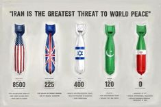 The Greatest Threat to the World Peace by kombizz on DeviantArt Military Tactics, Military Weapons, Supreme Leader Of Iran, Iran Air, Iran Pictures, Nuclear Test, Military Gifts, Biro, World Peace