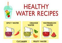 HEALTHY WATER RECIPES : 10 WAYS TO JAZZ UP YOUR WATER