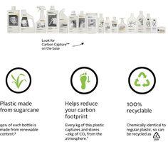 Carbon Capture™ Pak : ecostore New Zealand