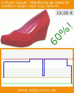 s.Oliver Casual - Plataforma de material sintético mujer, color rojo, talla 41 (Zapatos). Baja 60%! Precio actual 13,00 €, el precio anterior fue de 32,50 €. https://www.adquisitio.es/soliver/casual-plataforma-1