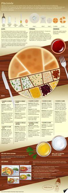 Unul dintre felurile cele mai populare din bucătăria moldovenească este plăcinta. Aceasta poate fi pregătită cu diverse umpluturi, însă atunci când se apucă de lucru un cunoscător veritabi…