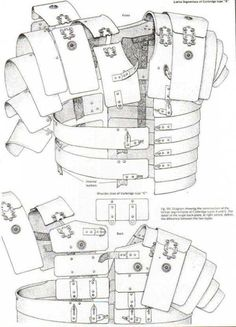 medieval armor types - Google Search