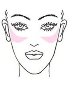 How to Apply Blush For Your Face Shape - Cosmopolitan.com