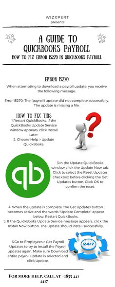 QuickBooks #Point of sale for is perfect design for computer system