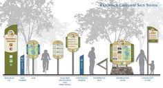 Opinions on wayfinding. Give your opinion about wayfinding Signage Board, Park Signage, Environmental Graphic Design, Environmental Graphics, Signage Design, Map Design, Green Lake Park, Lanscape Design, Wayfinding Signs