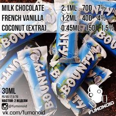 Fumonoid, Bounty