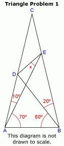 worlds hardest easy geometry problem