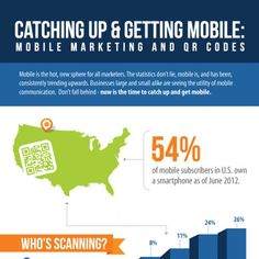 Michelle Jollymore of interlinkONE created the following infographic on QR codes, mobile marketing, and their rapid expansion.