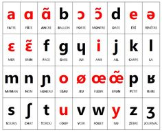 Alphabet phonétique français - French Phonetic Alphabet