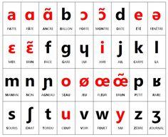 Alphabet phonétique français - French Phonetic Alphabet