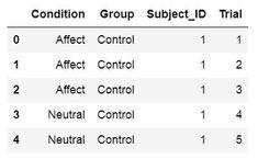 Python Pandas Groupby Tutorial   Python Data Analysis   Python