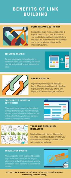Link Building helps you to increase the number of quality inbound links to your web page. Get the best link building services at an affordable price from Premium Softwares.  #linkbuildingstrategy #premiumsoftwares #linkbuildingservices #bestprice