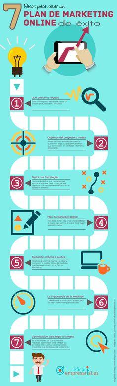 7 pasos para crear un Plan de Marketing Online de éxito