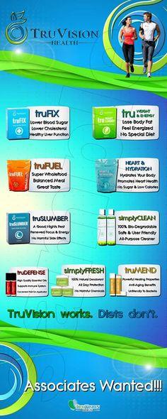 TruVision www.debrarenwick.truvisionhealth.com