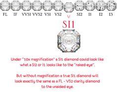 Si1 Diamond Clarity Explained