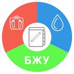 Get into shape  Мой Рацион! – Дневник учета питания, калорий и БЖУ - Dmitry Shabanov - http://myhealthyapp.com/product/%d0%bc%d0%be%d0%b9-%d1%80%d0%b0%d1%86%d0%b8%d0%be%d0%bd-%d0%b4%d0%bd%d0%b5%d0%b2%d0%bd%d0%b8%d0%ba-%d1%83%d1%87%d0%b5%d1%82%d0%b0-%d0%bf%d0%b8%d1%82%d0%b0%d0%bd%d0%b8%d1%8f-%d0%ba%d0%b0/ #–, #Dmitry, #Fitness, #Health, #HealthFitness, #ITunes, #MyHealthyApp, #Shabanov, #БЖУ, #Дневник, #И, #Калорий,